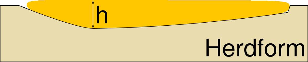 herdform